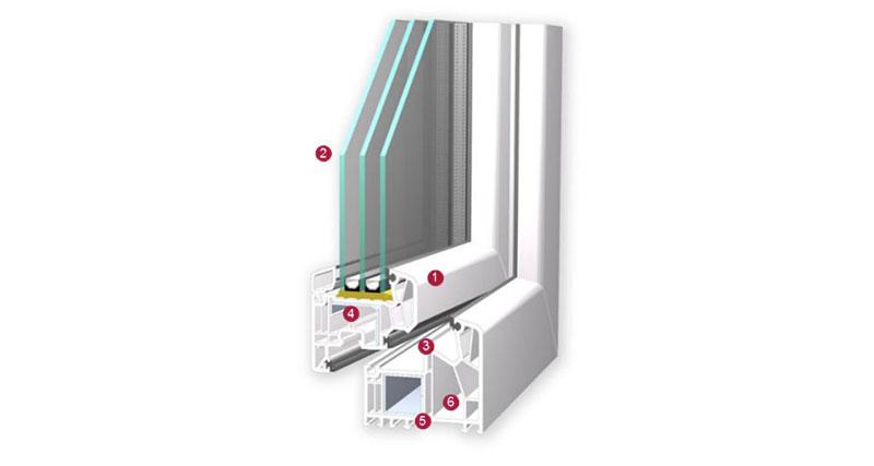 Kunststoff-Fenster-NovaLine-MD