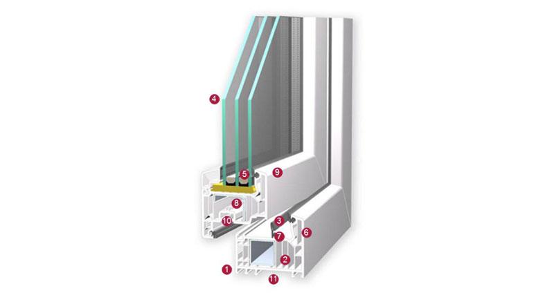 Schroeder-Kunststoff-Fenster-SoftLine-82MD