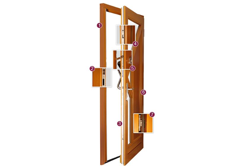 Schröder Haustürsysteme aus Holz